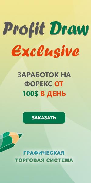 графическая торговая система Profitdraw Exclusive